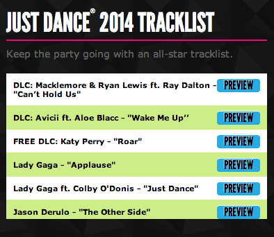 Just Dance 2104 Review