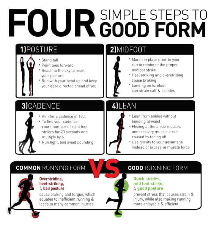 7 Running Tips for Beginners. I am trying add running back into my fitness routine. Here are some great tips for new runners to get started.